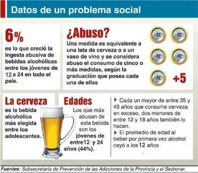 La legislación de la dependencia alcohólica